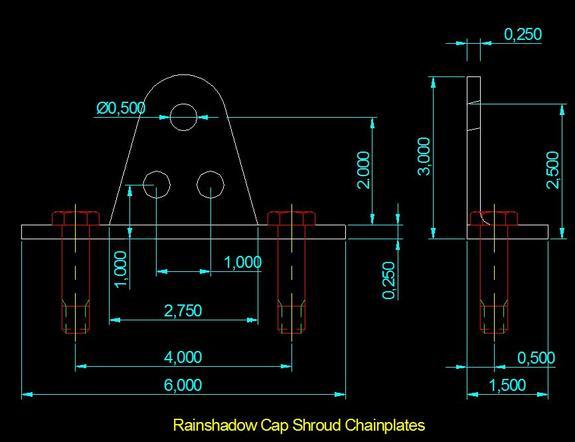 Alternate chainplate design ideas